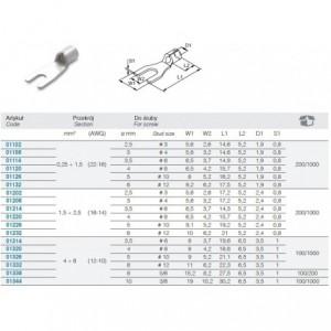Szczypce blacharskie do wykonywania otworów w blachach, model 1065f, 5mm