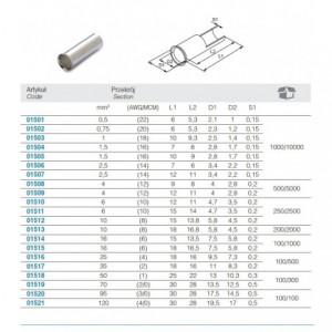 Wycinak rymarski do materiałów miękkich, model 1105, 3mm