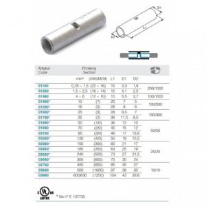 Nożyczki dla elektryków, z funkcją rozwiercania i wzdłużnym ruchem ostrzy, w pokrowcu, model 1128bax