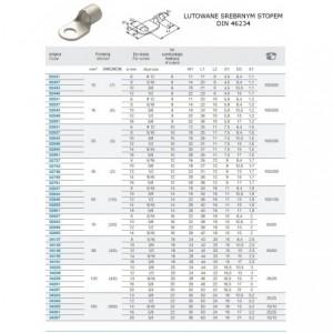 Komplet wkrętaków profil torx, beta easy, 1207tx, 7 sztuk, w kartonie, model 120tx/d7