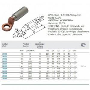Tulejka rozporowa do 1438, model 1438/r22, 22-25mm