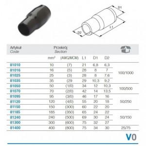 Osłonka izolacyjna do nie izolowanych końcówek oczkowych 240 mm2 długość 69 mm czarna...